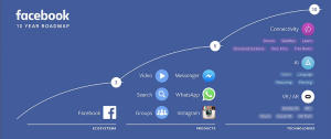 facebook-f8-360-road-map