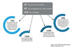 infographie statistique